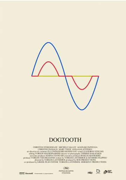 Dogtooth poster locandina film da vedere 2009 oscar 2011